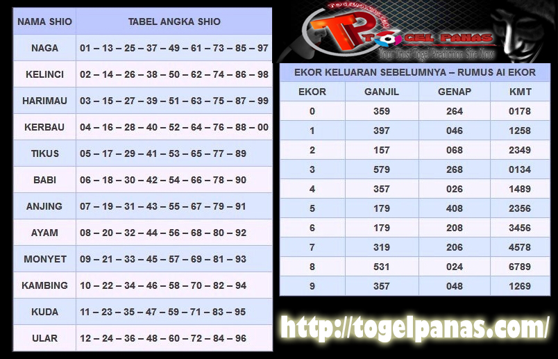 Image Result For Rumus Judi Togel Jitu
