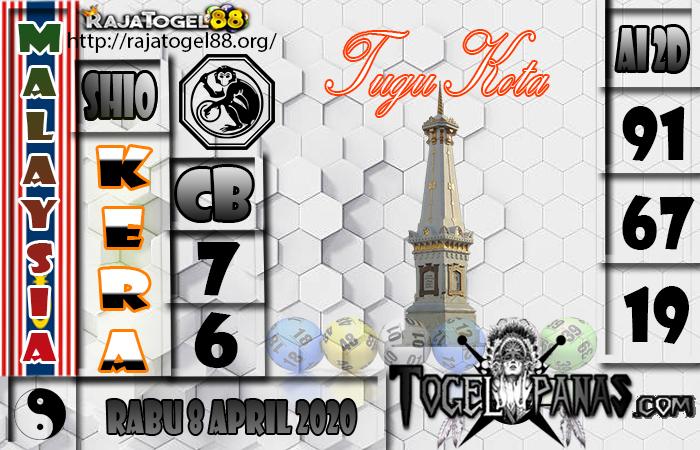 Prediksi Togel MALAYSIA 8 April 2020